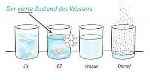 EZ Wasser